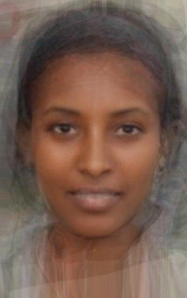 Ethiopian women open pussy